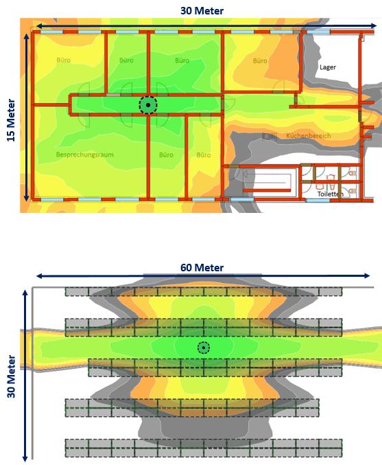 Signalstärke des Fortinet FortiAP-U433F