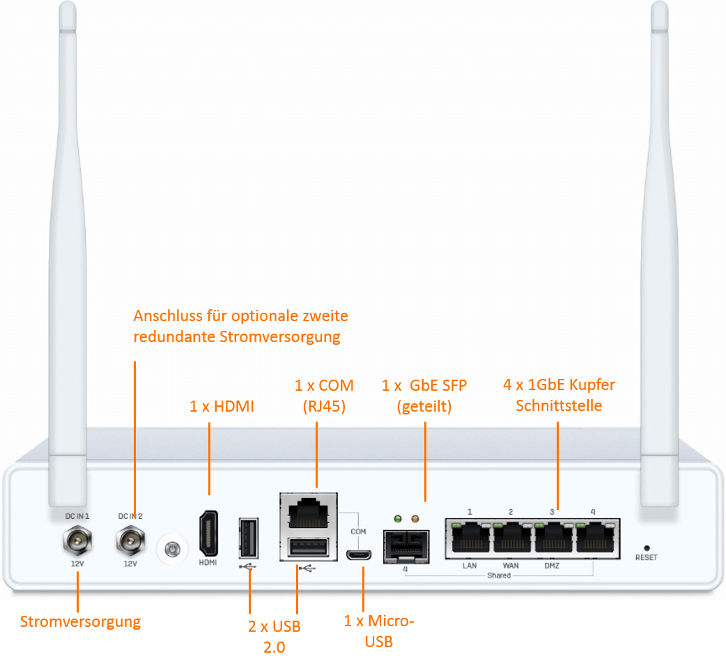 Sophos XG 115w TotalProtect Plus Bundle (Hardware + Lizenz)
