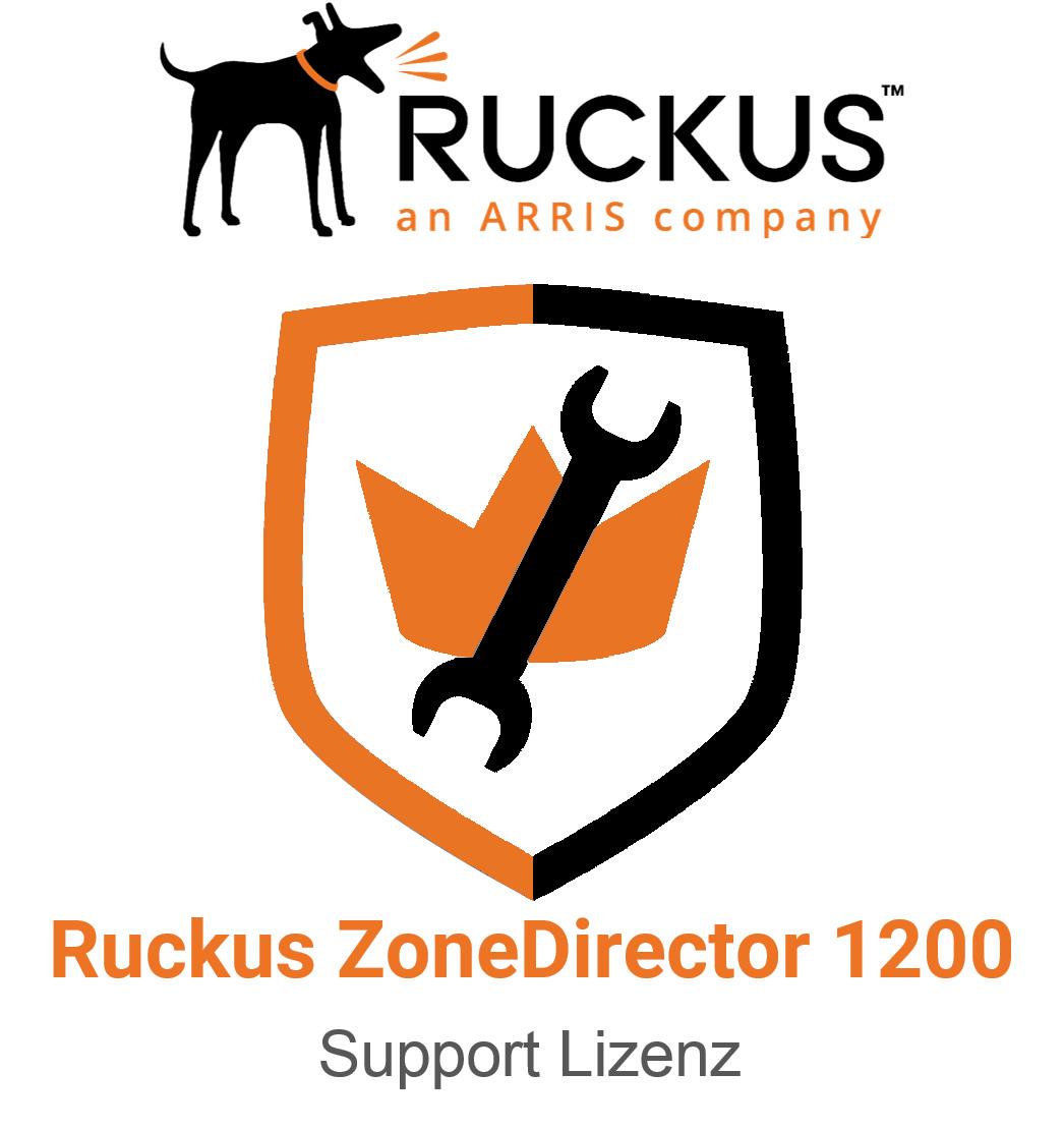 Ruckus 1200 Redundant ZoneDirector Support