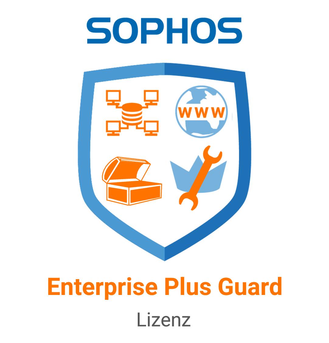 Sophos XG 115 EnterpriseGuard Plus
